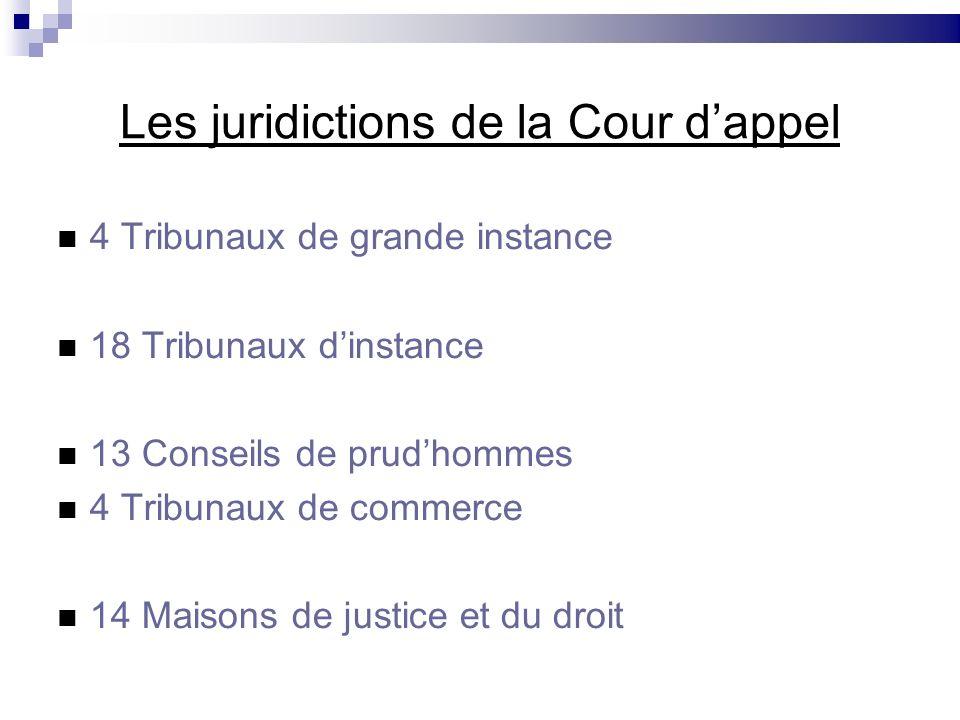 4 Tribunaux de grande instance 18 Tribunaux dinstance 13 Conseils de prudhommes 4 Tribunaux de commerce 14 Maisons de justice et du droit