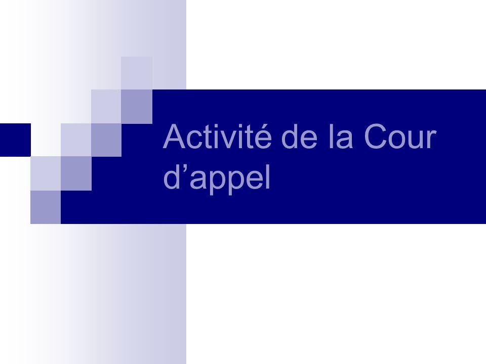 Activité de la Cour dappel