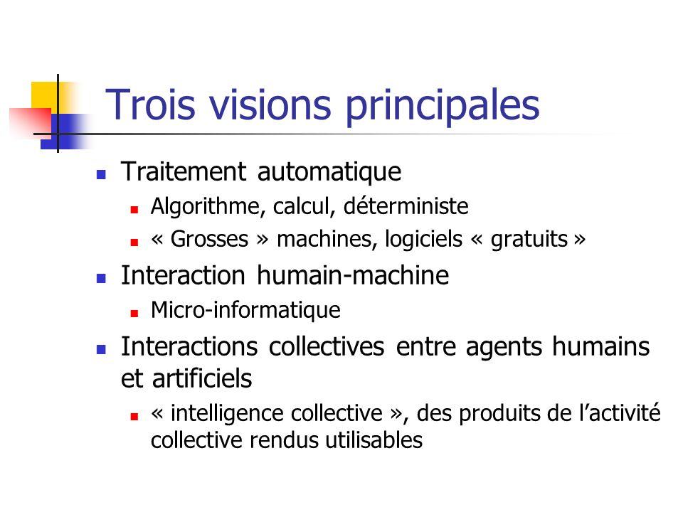 Trois visions principales Traitement automatique Algorithme, calcul, déterministe « Grosses » machines, logiciels « gratuits » Interaction humain-mach