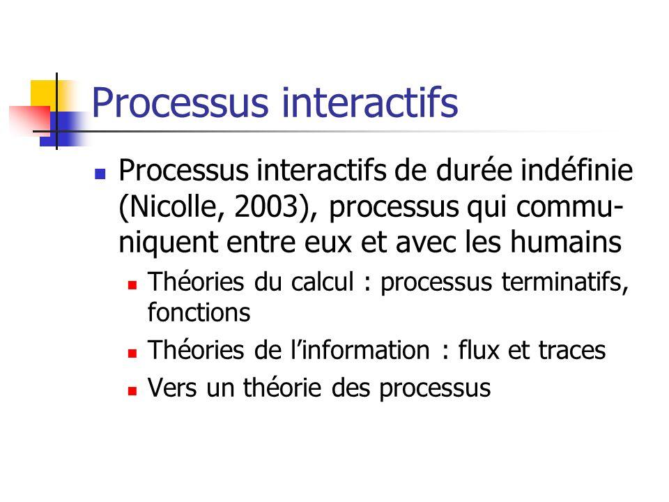 Processus interactifs Processus interactifs de durée indéfinie (Nicolle, 2003), processus qui commu- niquent entre eux et avec les humains Théories du