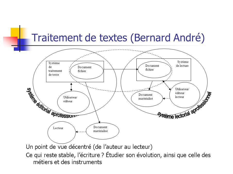 Traitement de textes (Bernard André) Système de traitement de texte Utilisateur/ éditeur Document fichier Système de lecture Document matérialisé Util