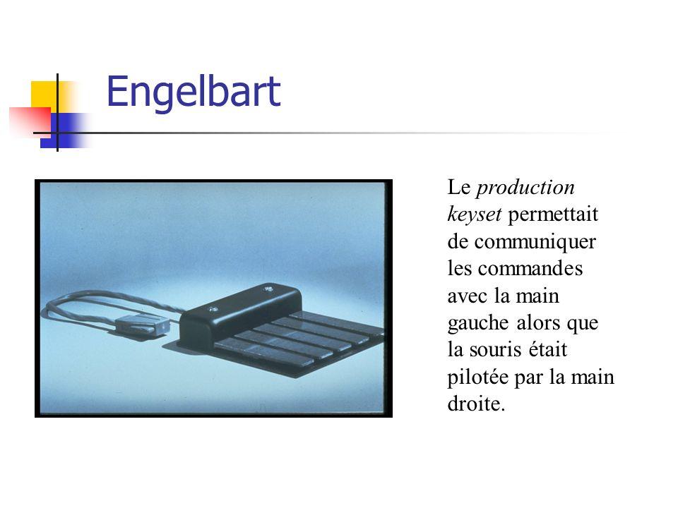 Engelbart Le production keyset permettait de communiquer les commandes avec la main gauche alors que la souris était pilotée par la main droite.