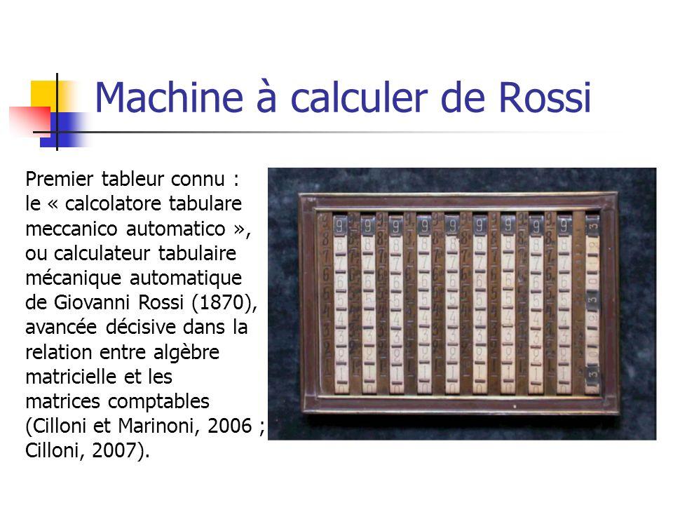Machine à calculer de Rossi Premier tableur connu : le « calcolatore tabulare meccanico automatico », ou calculateur tabulaire mécanique automatique d