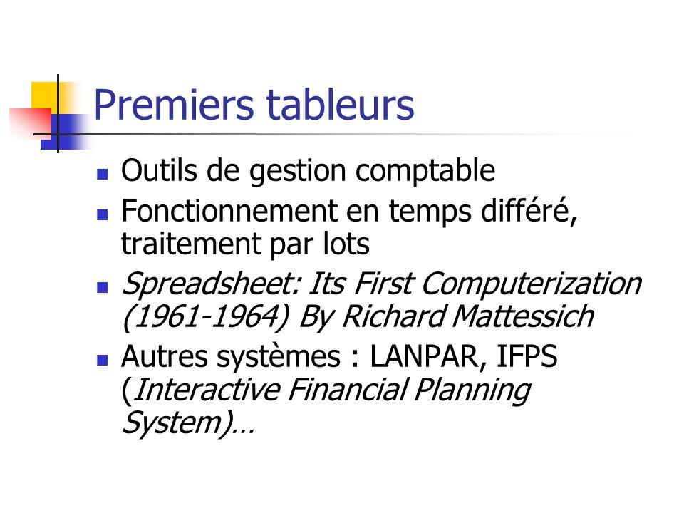 Premiers tableurs Outils de gestion comptable Fonctionnement en temps différé, traitement par lots Spreadsheet: Its First Computerization (1961-1964)