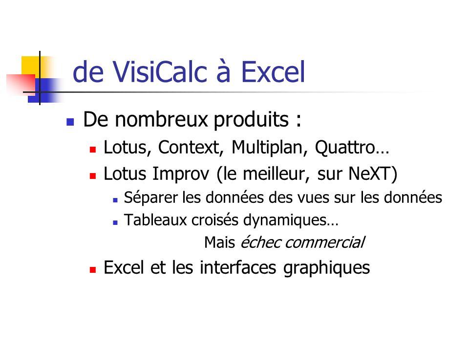 de VisiCalc à Excel De nombreux produits : Lotus, Context, Multiplan, Quattro… Lotus Improv (le meilleur, sur NeXT) Séparer les données des vues sur l