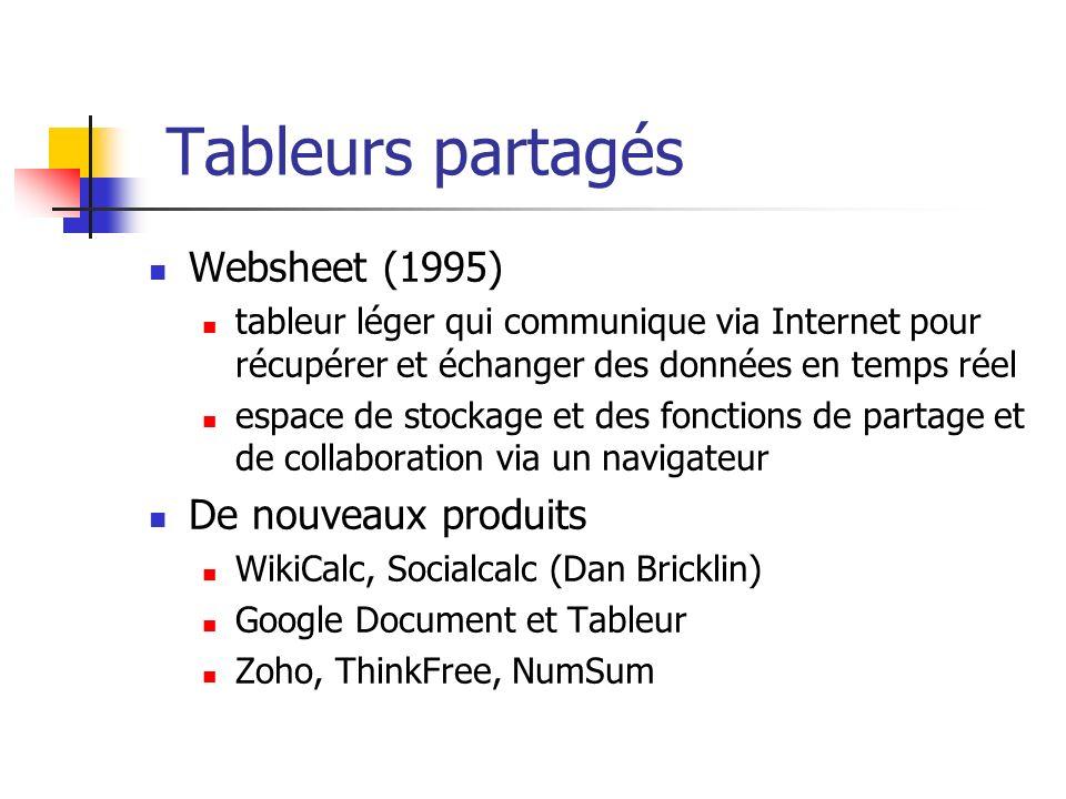 Tableurs partagés Websheet (1995) tableur léger qui communique via Internet pour récupérer et échanger des données en temps réel espace de stockage et