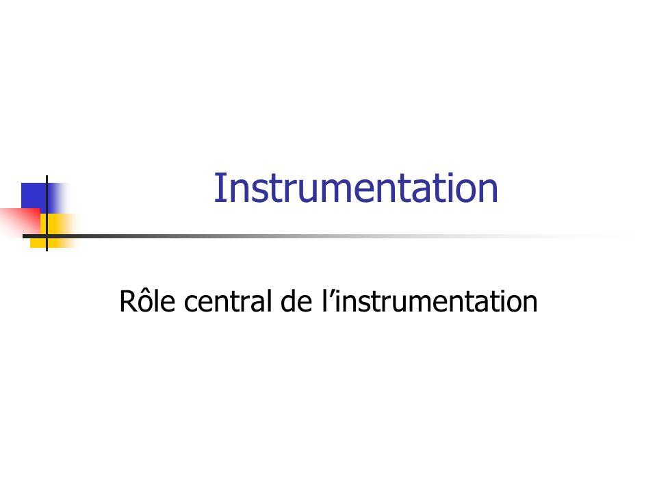 Instrumentation Rôle central de linstrumentation