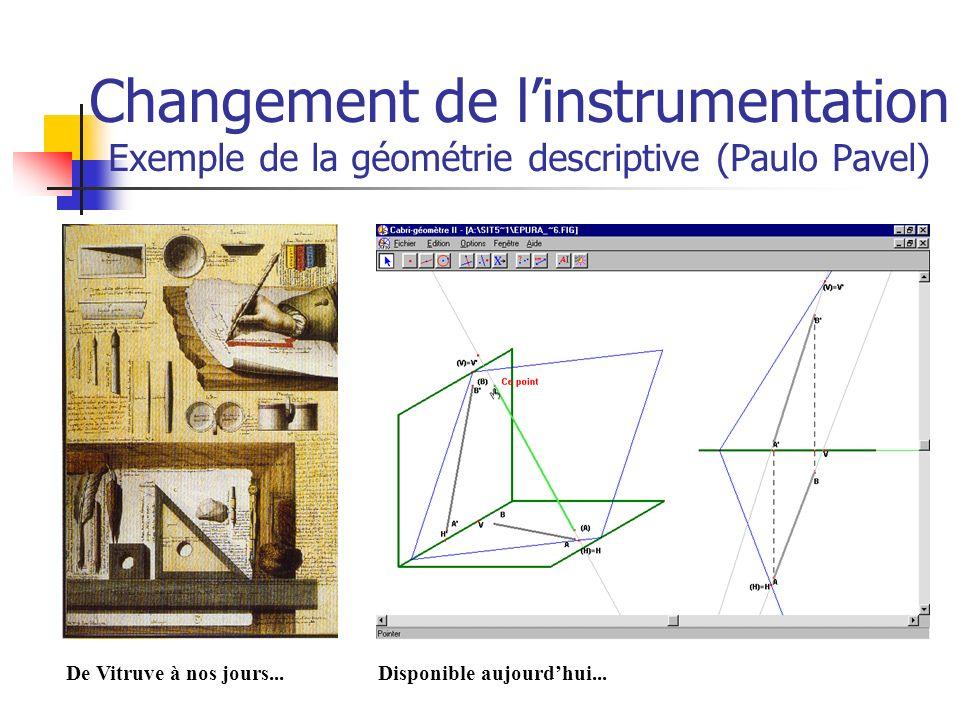 Changement de linstrumentation Exemple de la géométrie descriptive (Paulo Pavel) De Vitruve à nos jours... Disponible aujourdhui...