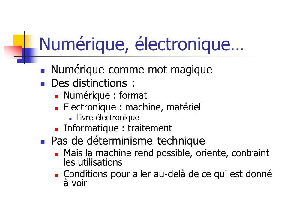 Numérique, électronique… Numérique comme mot magique Des distinctions : Numérique : format Electronique : machine, matériel Livre électronique Informa