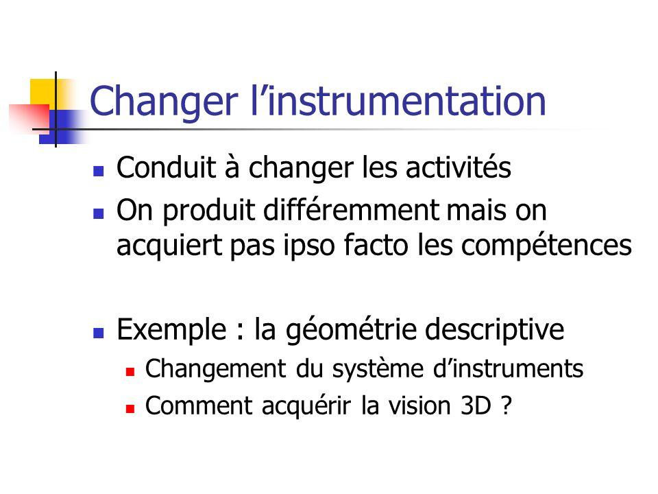 Changer linstrumentation Conduit à changer les activités On produit différemment mais on acquiert pas ipso facto les compétences Exemple : la géométri
