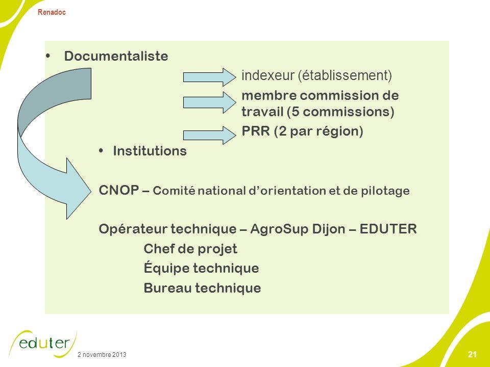 2 novembre 2013 Renadoc 21 Documentaliste indexeur (établissement) membre commission de travail (5 commissions) PRR (2 par région) Institutions CNOP –