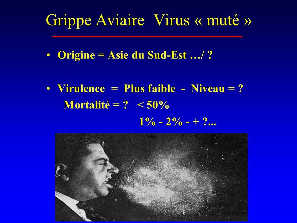 Grippe Aviaire Virus « muté » Origine = Asie du Sud-Est …/ ? Virulence = Plus faible - Niveau = ? Mortalité = ? < 50% 1% - 2% - + ?...