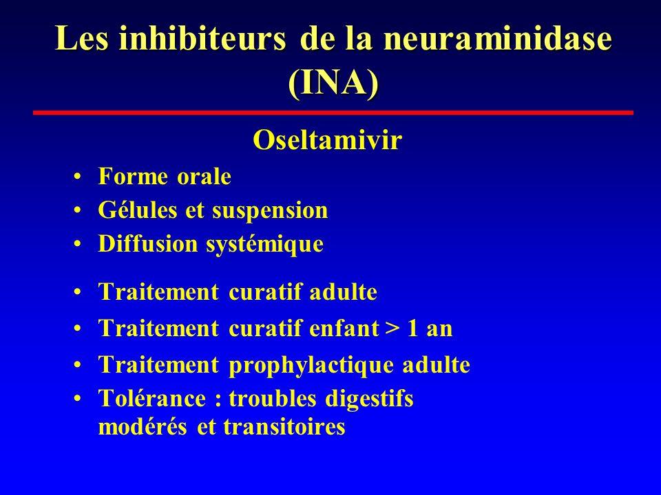 Les inhibiteurs de la neuraminidase (INA) Oseltamivir Forme orale Gélules et suspension Diffusion systémique Traitement curatif adulte Traitement cura