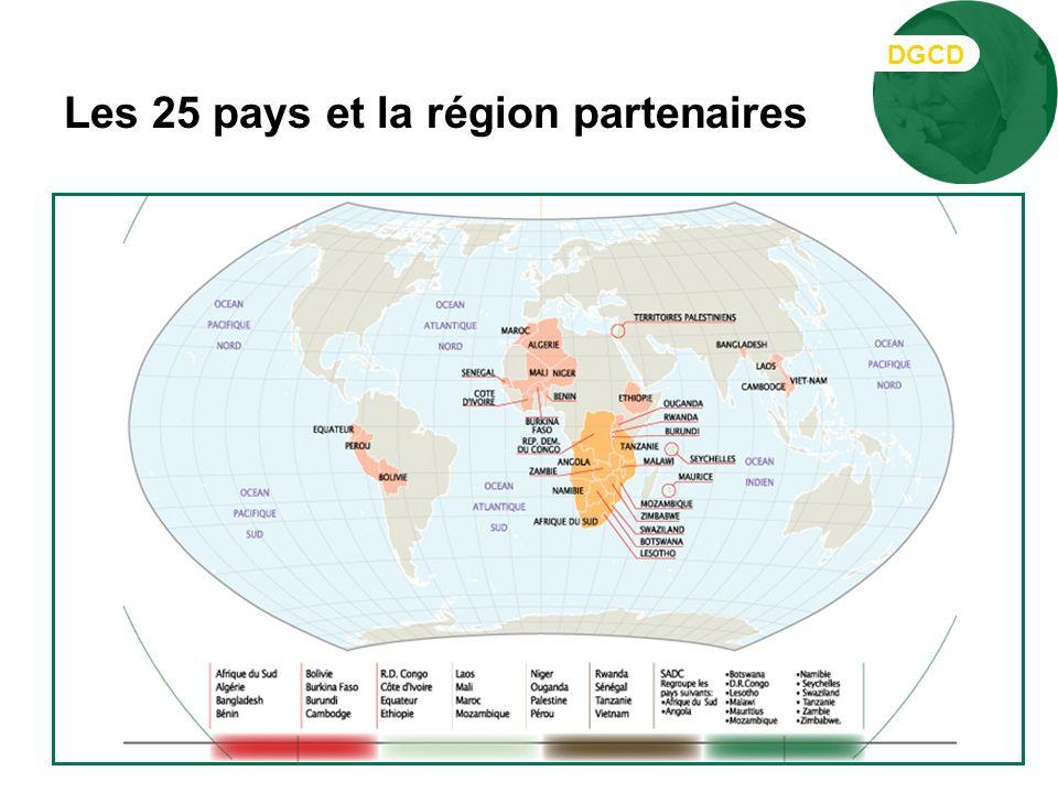 - les secteurs et les thèmes transversaux - lapproche stratégique - les synergies avec les différents acteurs La loi définit en plus: