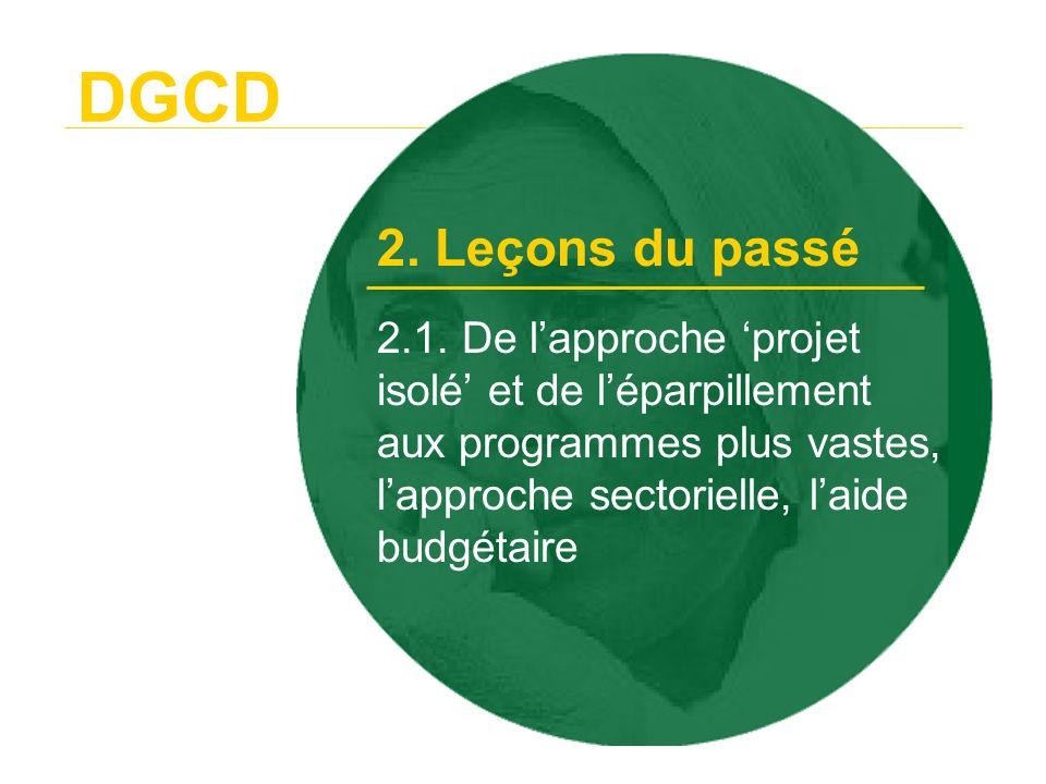 DGCD 2.2.