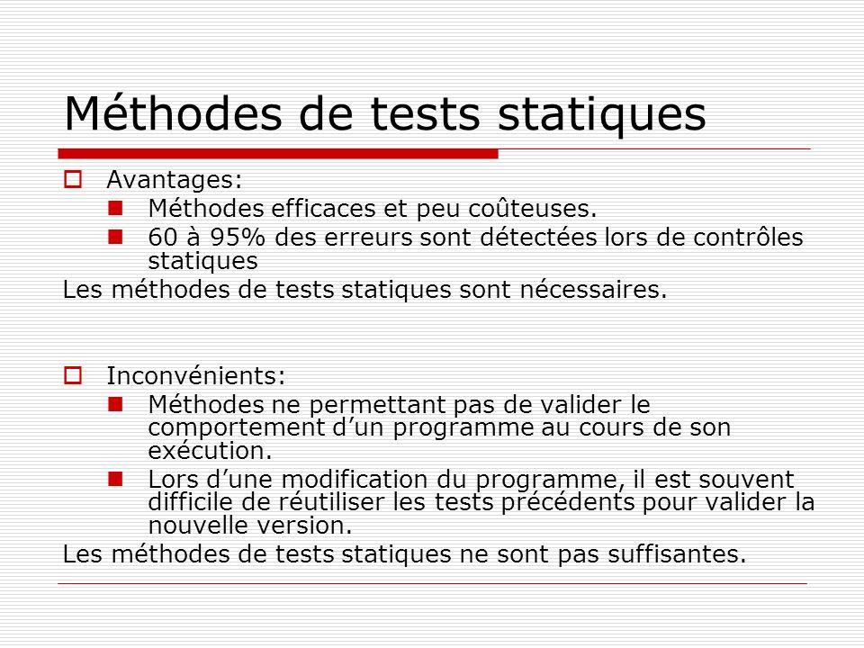 Méthodes de tests statiques Avantages: Méthodes efficaces et peu coûteuses. 60 à 95% des erreurs sont détectées lors de contrôles statiques Les méthod