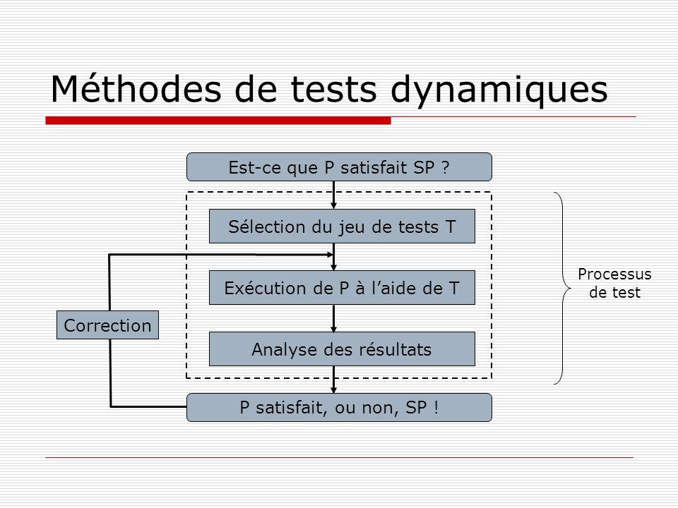 Méthodes de tests dynamiques Est-ce que P satisfait SP ? P satisfait, ou non, SP ! Sélection du jeu de tests T Exécution de P à laide de T Analyse des