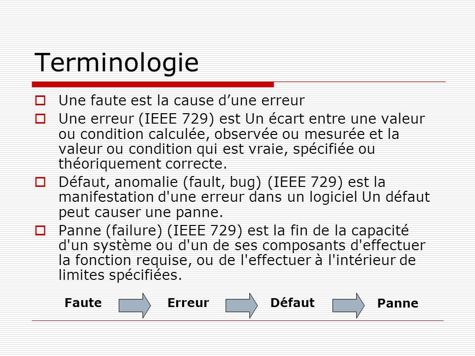 Terminologie Une faute est la cause dune erreur Une erreur (IEEE 729) est Un écart entre une valeur ou condition calculée, observée ou mesurée et la v