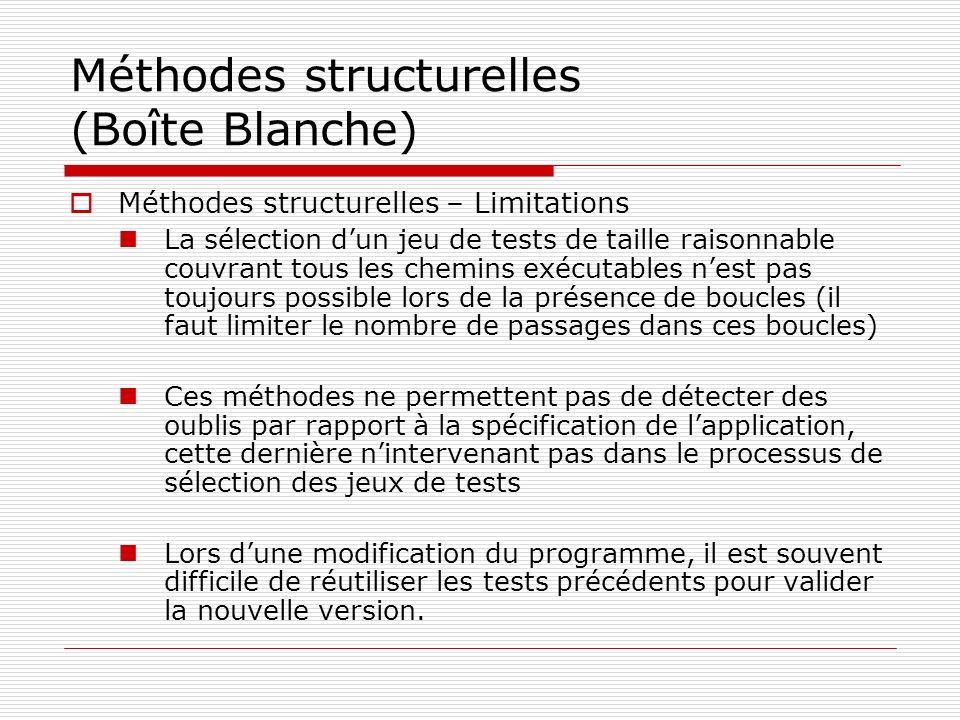 Méthodes structurelles (Boîte Blanche) Méthodes structurelles – Limitations La sélection dun jeu de tests de taille raisonnable couvrant tous les chem