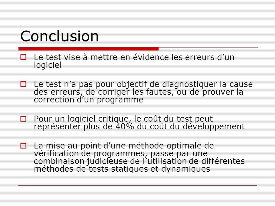 Conclusion Le test vise à mettre en évidence les erreurs dun logiciel Le test na pas pour objectif de diagnostiquer la cause des erreurs, de corriger