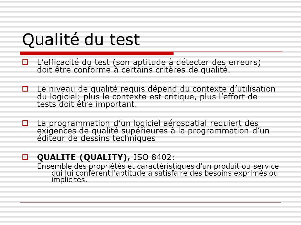 Qualité du test Lefficacité du test (son aptitude à détecter des erreurs) doit être conforme à certains critères de qualité. Le niveau de qualité requ