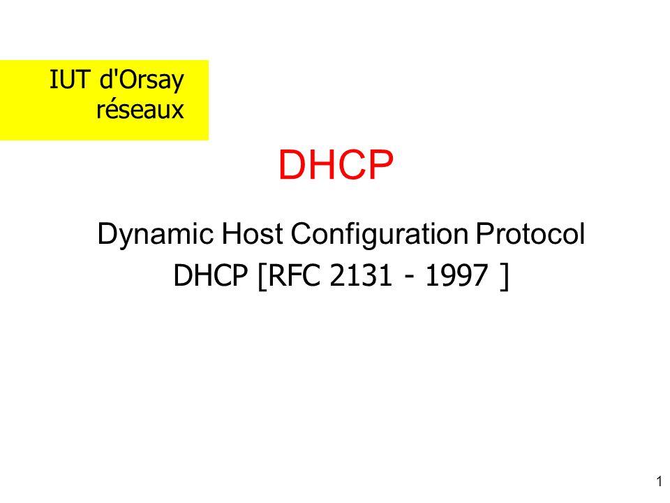 12 Message DHCP Envoyé par le Client DHCPDISCOVER demande de localisation des serveurs DHCP DHCPREQUEST demande de bail DHCPDECLINE refus dadresse IP, elle est déjà utilisée DHCPRELEASE libération son bail DHCPINFORM demande de paramètres locaux (autre quune adresse IP)