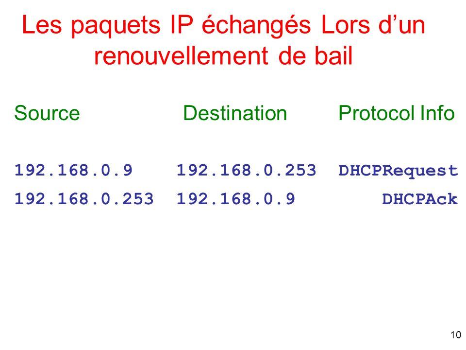 10 Les paquets IP échangés Lors dun renouvellement de bail Source Destination Protocol Info 192.168.0.9 192.168.0.253 DHCPRequest 192.168.0.253 192.16