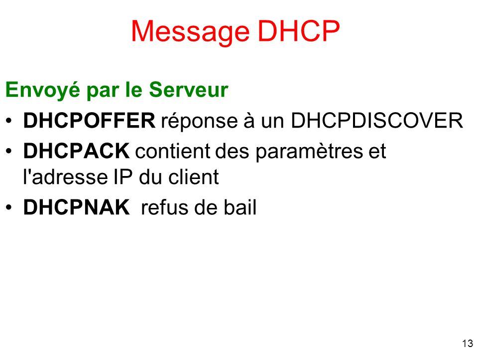 13 Message DHCP Envoyé par le Serveur DHCPOFFER réponse à un DHCPDISCOVER DHCPACK contient des paramètres et l'adresse IP du client DHCPNAK refus de b