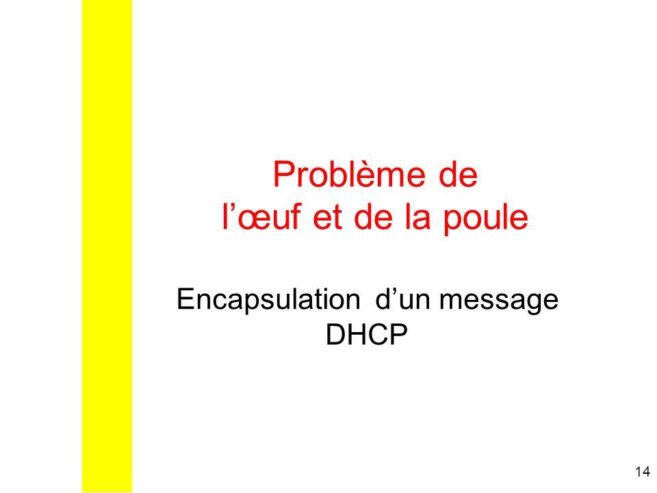 14 Problème de lœuf et de la poule Encapsulation dun message DHCP