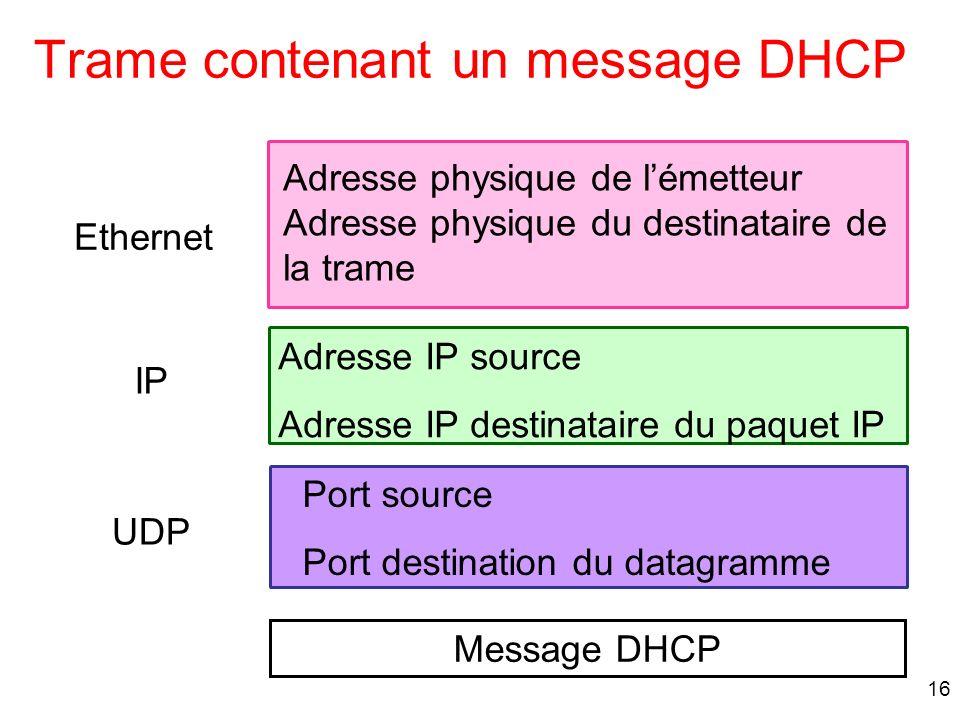 16 Trame contenant un message DHCP Message DHCP Port source Port destination du datagramme Adresse IP source Adresse IP destinataire du paquet IP Adre