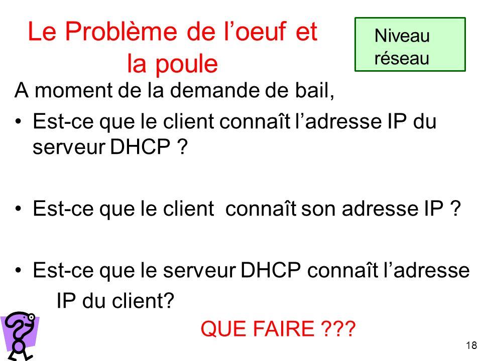 18 A moment de la demande de bail, Est-ce que le client connaît ladresse IP du serveur DHCP ? Est-ce que le client connaît son adresse IP ? Est-ce que