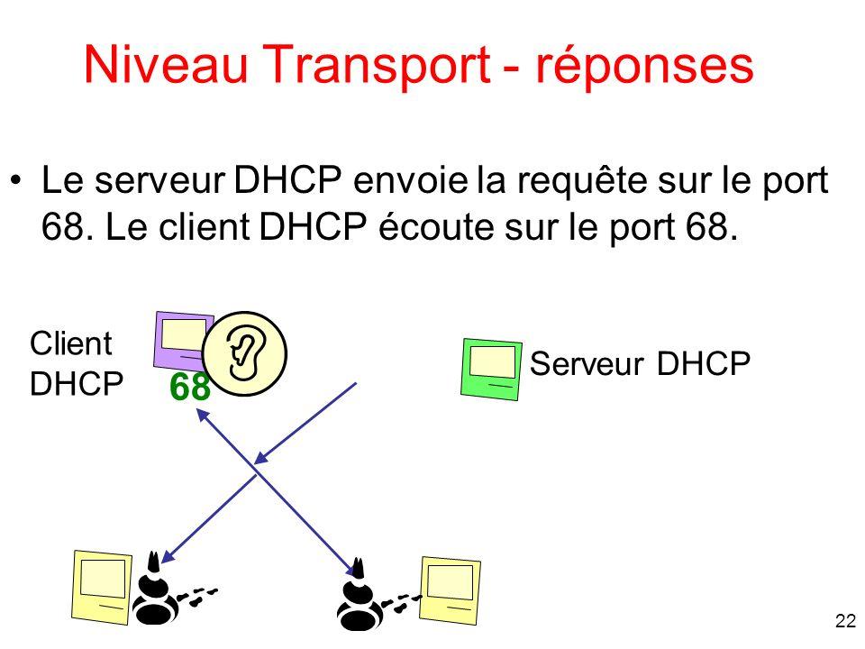 22 Serveur DHCP 68 Client DHCP Niveau Transport - réponses Le serveur DHCP envoie la requête sur le port 68. Le client DHCP écoute sur le port 68.