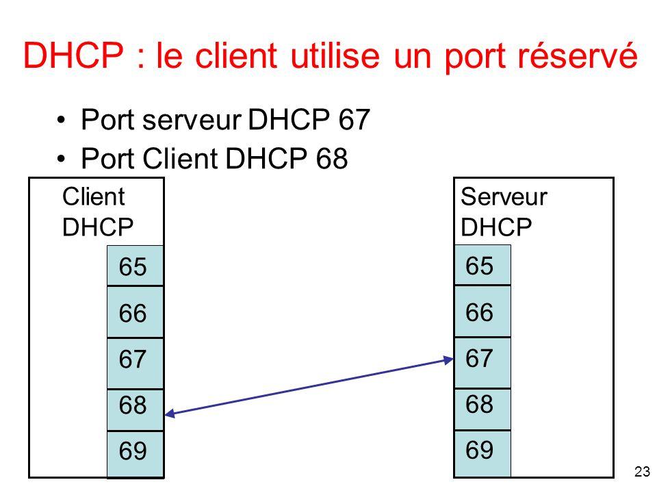 23 DHCP : le client utilise un port réservé Port serveur DHCP 67 Port Client DHCP 68 Client DHCP 65 66 67 68 69 Serveur DHCP 65 66 67 68 69