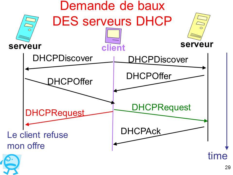 29 Demande de baux DES serveurs DHCP DHCPDiscover DHCPOffer DHCPRequest DHCPAck time client serveur DHCPDiscover DHCPOffer DHCPRequest Le client refus