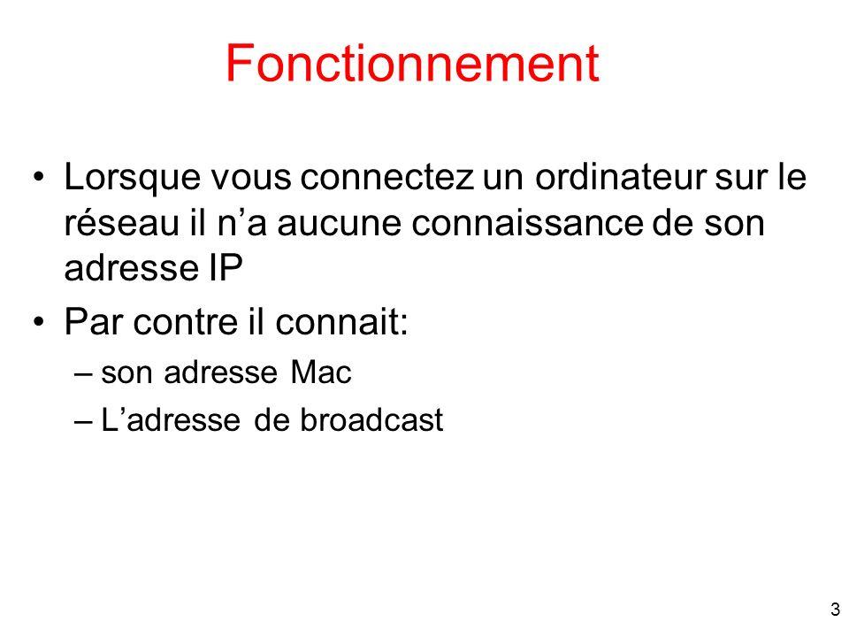 3 Fonctionnement Lorsque vous connectez un ordinateur sur le réseau il na aucune connaissance de son adresse IP Par contre il connait: –son adresse Ma