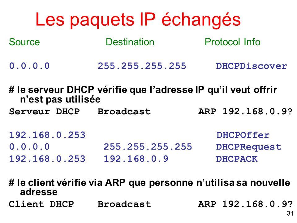 31 Les paquets IP échangés Source Destination Protocol Info 0.0.0.0 255.255.255.255 DHCPDiscover # le serveur DHCP vérifie que ladresse IP quil veut o