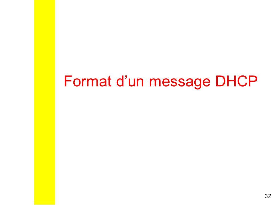 32 Format dun message DHCP