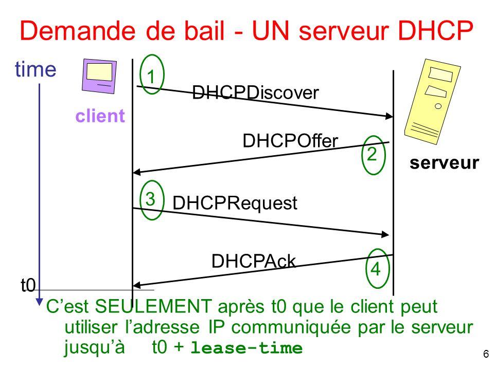 6 Demande de bail - UN serveur DHCP Cest SEULEMENT après t0 que le client peut utiliser ladresse IP communiquée par le serveur jusquà t0 + lease-time