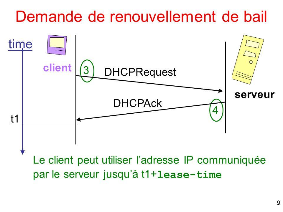 9 Demande de renouvellement de bail Le client peut utiliser ladresse IP communiquée par le serveur jusquà t1+ lease-time time DHCPRequest 3 4 DHCPAck