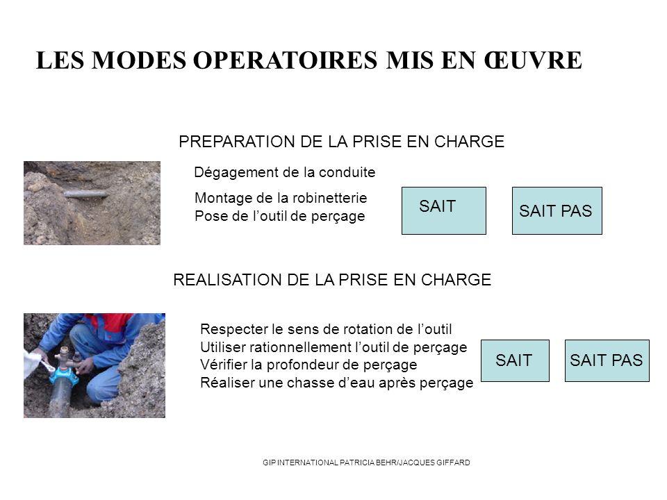 LES MODES OPERATOIRES MIS EN ŒUVRE PREPARATION DE LA PRISE EN CHARGE Dégagement de la conduite Montage de la robinetterie Pose de loutil de perçage RE