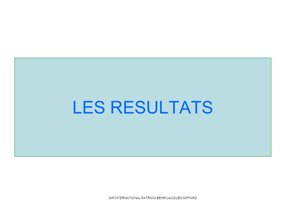 LES RESULTATS GIP INTERNATIONAL PATRICIA BEHR/JACQUES GIFFARD