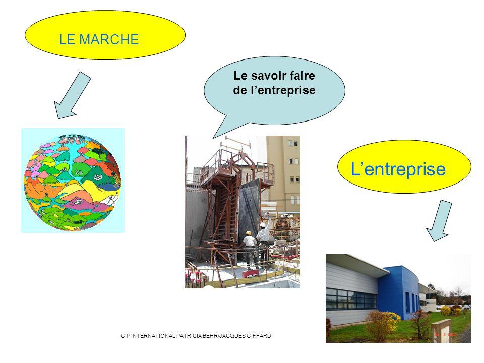 Le savoir faire de lentreprise LE MARCHE Lentreprise GIP INTERNATIONAL PATRICIA BEHR/JACQUES GIFFARD