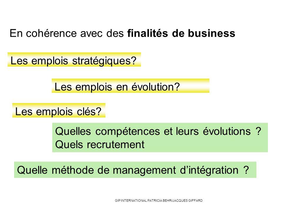 En cohérence avec des finalités de business Les emplois stratégiques? Les emplois en évolution? Les emplois clés? Quelles compétences et leurs évoluti