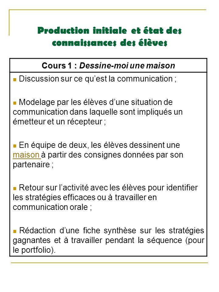 Production initiale et état des connaissances des élèves Cours 1 : Cours 1 : Dessine-moi une maison Discussion sur ce quest la communication ; Modelag