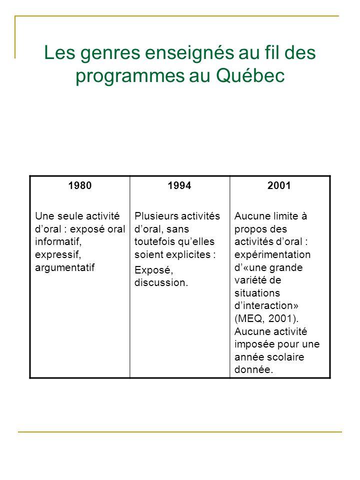 Les genres enseignés au fil des programmes au Québec 1980 Une seule activité doral : exposé oral informatif, expressif, argumentatif 1994 Plusieurs ac