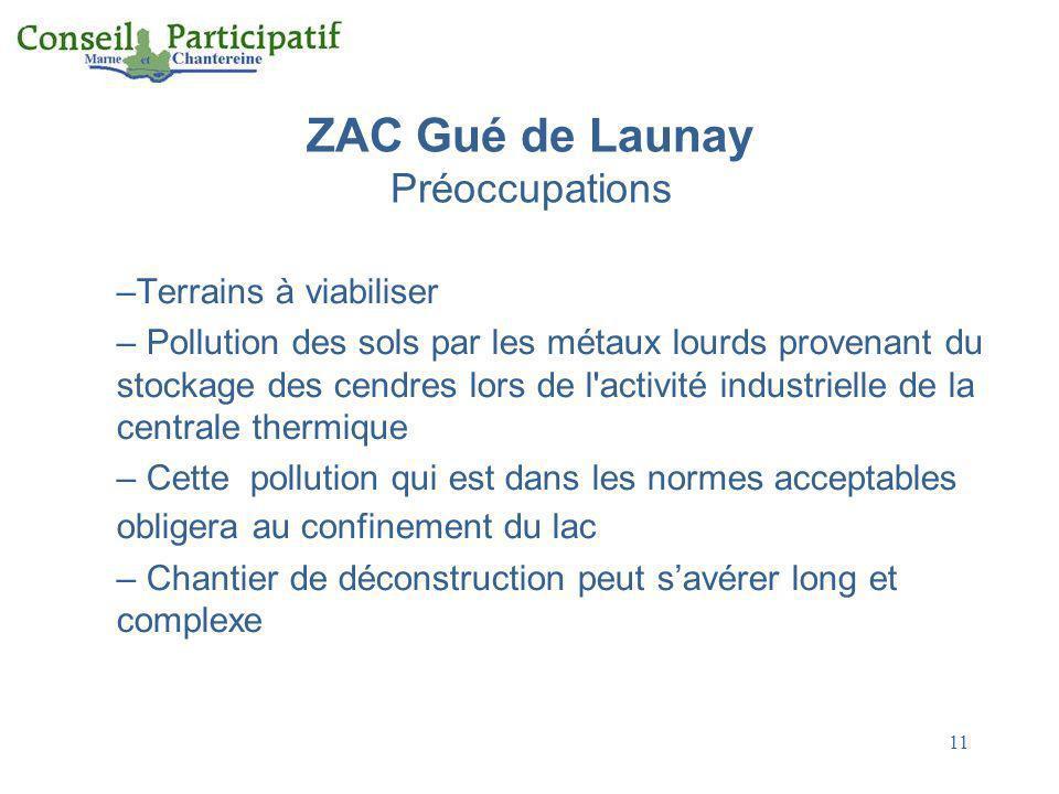11 ZAC Gué de Launay Préoccupations –Terrains à viabiliser – Pollution des sols par les métaux lourds provenant du stockage des cendres lors de l'acti
