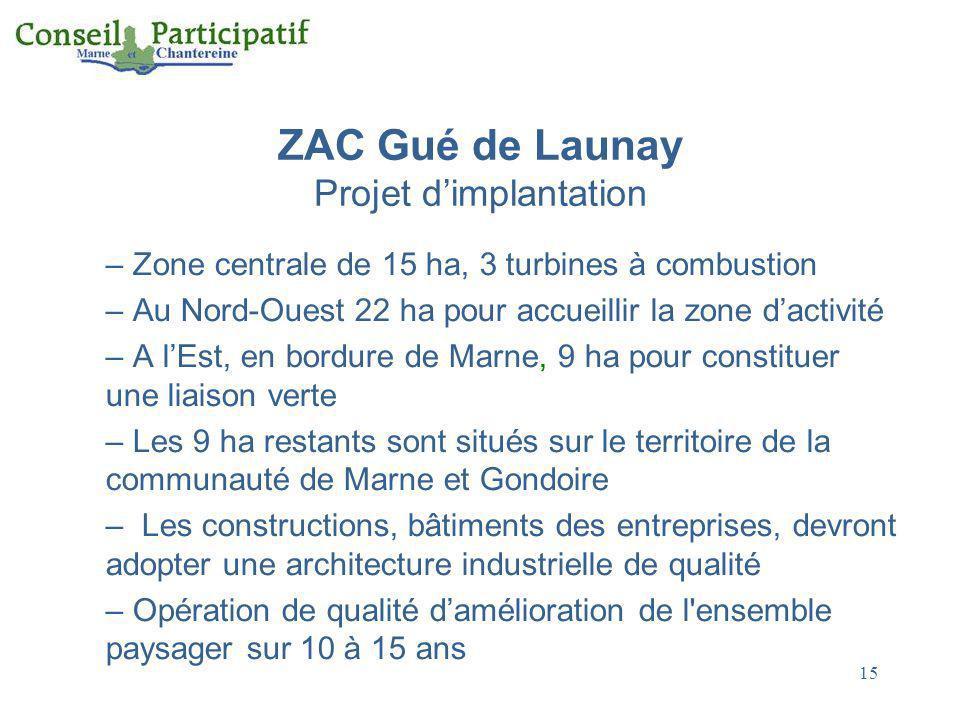 15 ZAC Gué de Launay Projet dimplantation – Zone centrale de 15 ha, 3 turbines à combustion – Au Nord-Ouest 22 ha pour accueillir la zone dactivité –