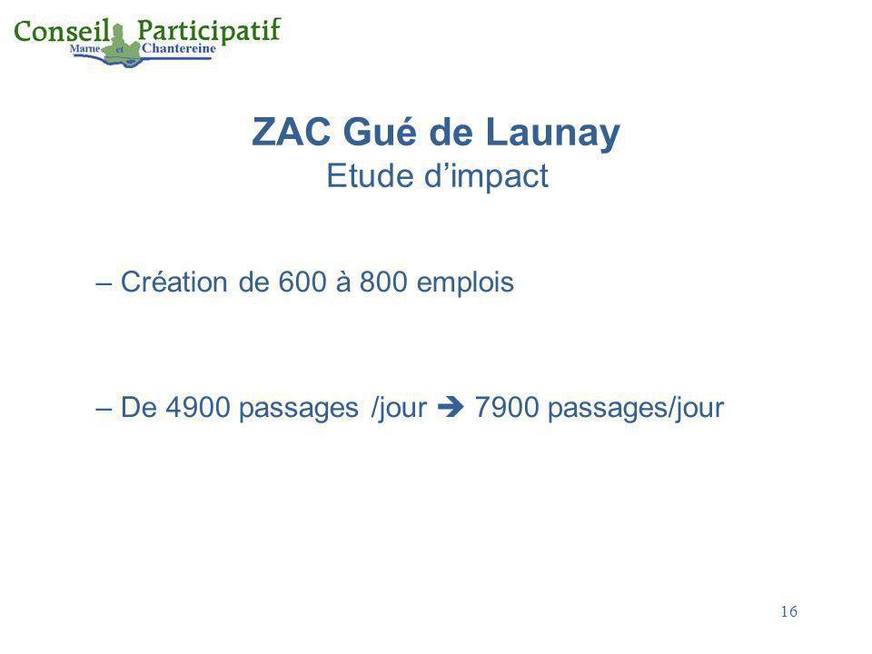 16 ZAC Gué de Launay Etude dimpact – Création de 600 à 800 emplois – De 4900 passages /jour 7900 passages/jour