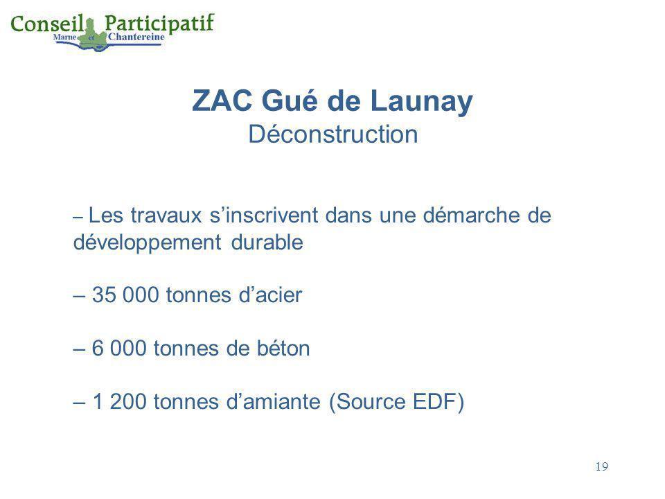 19 ZAC Gué de Launay Déconstruction – Les travaux sinscrivent dans une démarche de développement durable – 35 000 tonnes dacier – 6 000 tonnes de béto