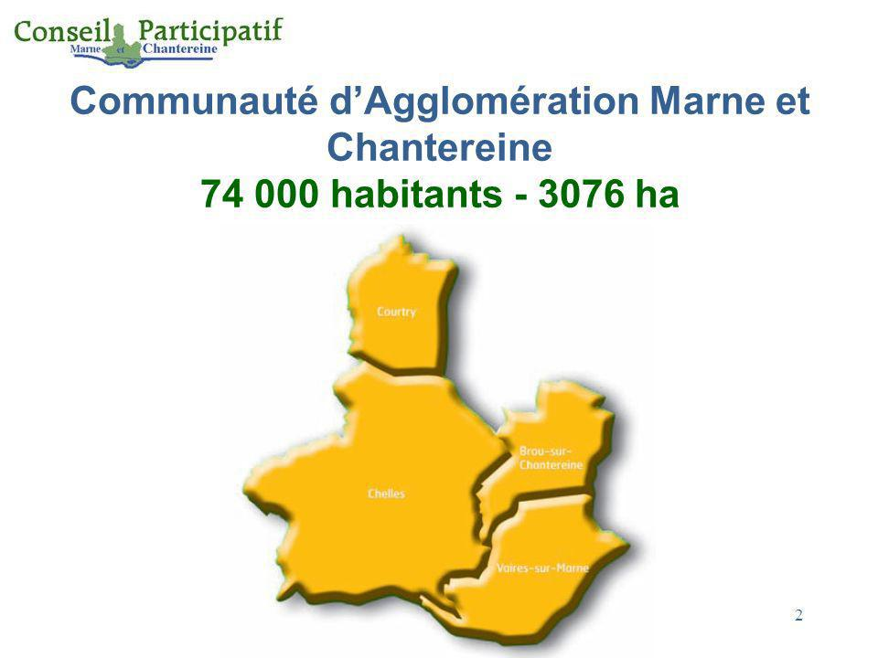 2 Communauté dAgglomération Marne et Chantereine 74 000 habitants - 3076 ha